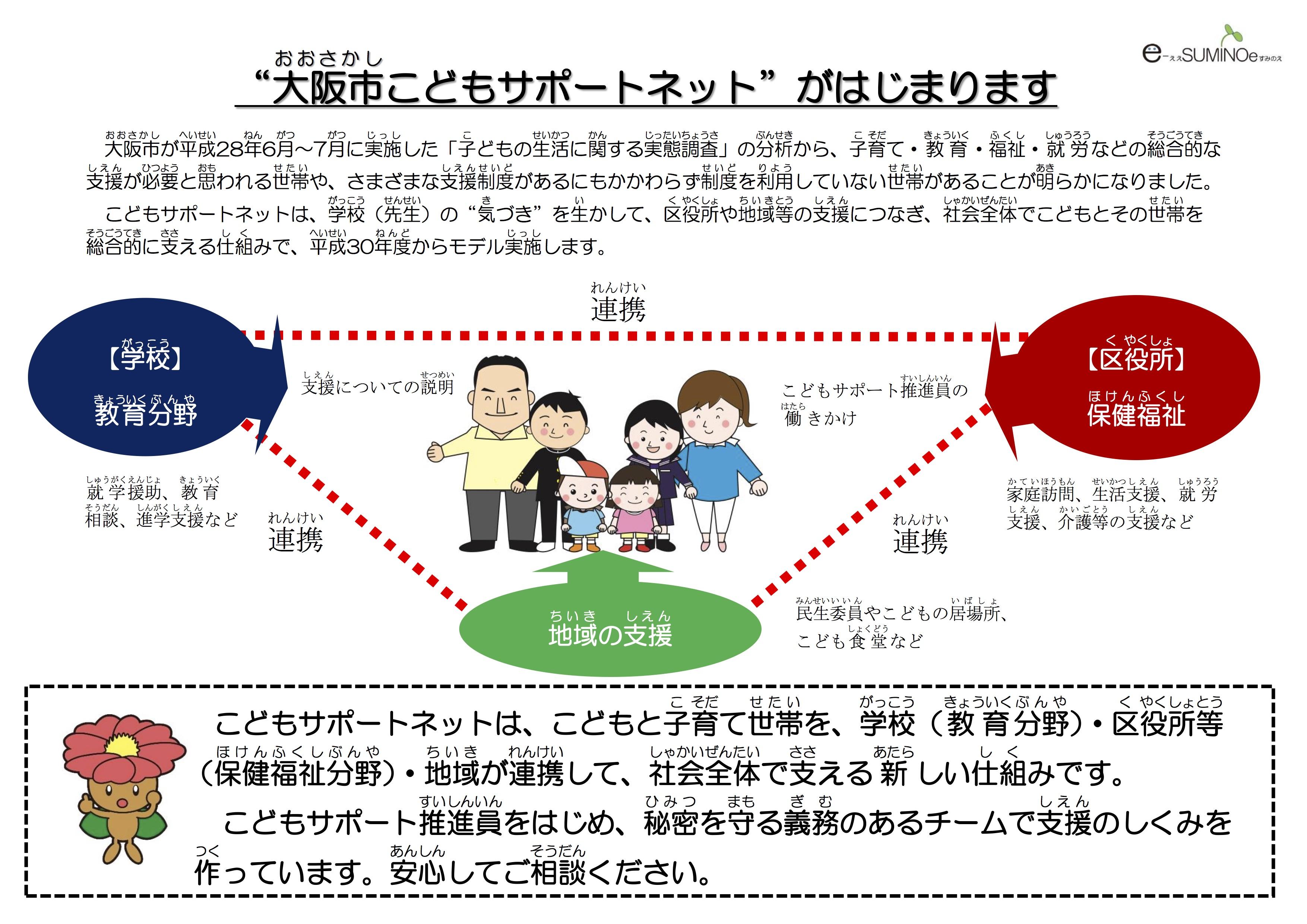 大阪市こどもサポートネット